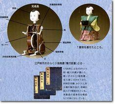 """Figura 01: Karakuri doll      História Karakuri  Os bonecos de madeira, """"karakuri ningyou"""", receberam uma grande influência dos relógios ..."""