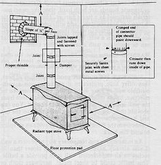 how to install wood stove pipe through wall Google Search wood
