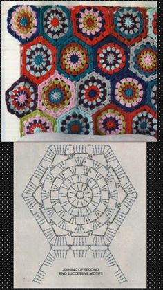 Best 9 Kaleidoscope afghan with graph for the hexagonal motif – SkillOfKing. Crochet Mandala Pattern, Crochet Square Patterns, Crochet Circles, Crochet Blocks, Crochet Diagram, Crochet Chart, Crochet Squares, Crochet Blanket Patterns, Knit Crochet