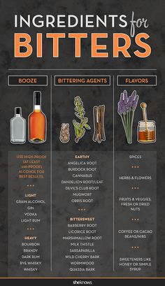 bitters ingredients