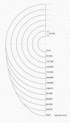 Circle Skirt template Printable PDF Pattern : WhatTheCraft