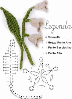 La interdependencia Encantada: las flores de ganchillo (diagramas)