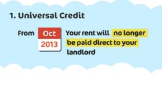 Rent will no longer be paid to your landlord. It will be paid directly to you. To find out how the benefit changes may affect you, visit http://www.k-h-t.org/main.cfm?type=WELFAREREFORM