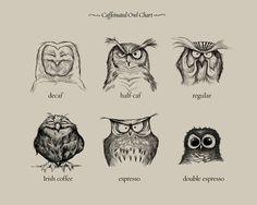 Caffeinated Owls Art Print   I SOOOOOOO would love to have this above my coffee/breakfast