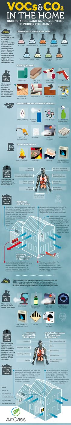 VOCs and in the Home Infographic - Eco Friendly - Green Living - Healthy Living - Toxic Free Living - Health & Wellness - DIY Projects - Recycling - Eco Infographics Spring Home, Autumn Home, Sick Building Syndrome, Custom Made Curtains, Preventive Maintenance, Built Environment, Green Life, Indoor Air Quality, Air Pollution