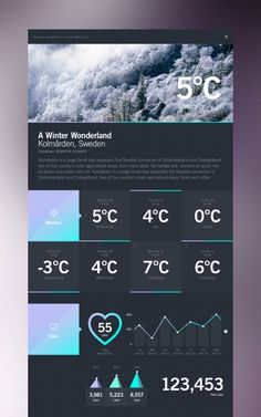 Weather Dashboard / Global Outlook by Jonathan Quintin, via Behance