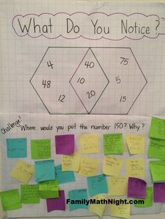 A great Family Math Night activity: What Do You Notice? poster. The participants had some great observations! Read the blog to find out what they were.
