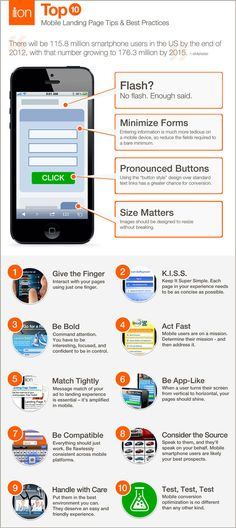 Mobile Landing Page Tips & Best Practices  This week's top six infographics | Econsultancy