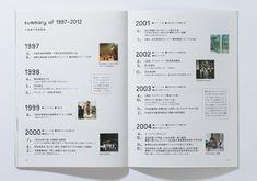 Design magazine logo brochures 55 ideas for 2019 Page Design, Book Design, Layout Design, Text Layout, Book Layout, Editorial Layout, Editorial Design, Catalogue Layout, Pamphlet Design