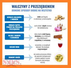 Kuchenne Ciekawostki – Kulinarne S.O.S. Daily Hacks, Home Recipes, Health And Beauty, Wellness, Food, Gastronomia, Diet, Health, Recipies