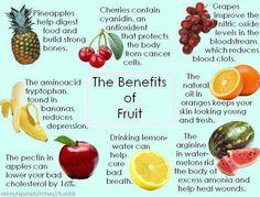 I benefici della frutta.