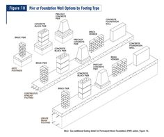 Retaining Wall Footing Rebar Google Search Retaining