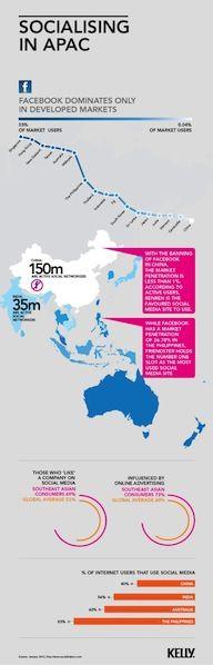 Facebook in Asia