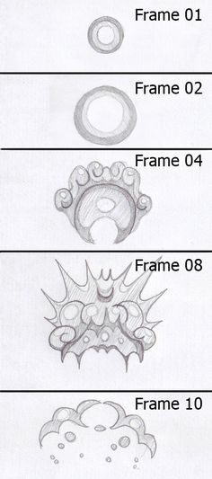 Head Turn Animation Frames by BlackUniGryphon.deviantart.com on ...