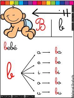 Carteles de Silabas - Simples y Trabadas - Imagenes Educativas Bilingual Education, School Colors, Home Schooling, Dory, Homeschool, Classroom, Teaching, Spiderman, Manga