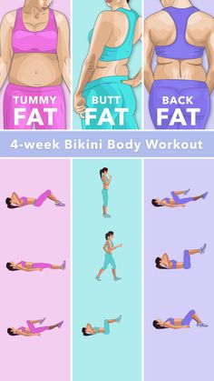 Fitness plan for weight loss Best fitness bikini body Workout Plans.Fitness Workout by GetFit is all you need to keep yourself in a perfect shape and lose weight fast! It's totally okay to exercise at home with no equipment. Fitness Workouts, Fitness Herausforderungen, Fun Workouts, At Home Workouts, Physical Fitness, Body Workout At Home, Workout Routines, In Bed Workout, Fitness At Home