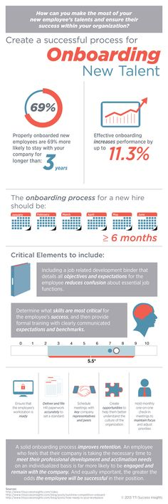 How to Create a Successful Process for Onboarding New Talent - A solid onboarding process improves retention, engagement and ultimate success for your employees. #infographic  #assessments #onboarding