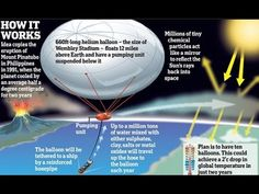 Experiments Cooling our Planet Using Ice Crystals to Explain Global Temp...