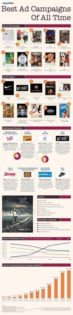 Best ad campaings of all time #infographic