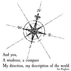compass -- Tattoo Idea