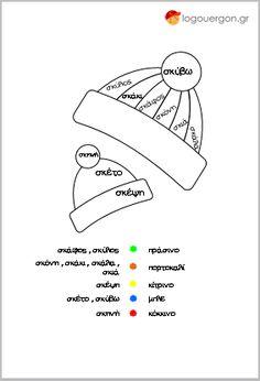 Λέξεις με δίψηφα σύμφωνα σκ, σκούφοι==Μια δημιουργική εργασία με ζωγραφική για να μάθουμε να διαβάζουμε λέξεις με δίψηφα σύμφωνα σκ για το μάθημα της Γλώσσας στην Α δημοτικού. Στη σελίδα με τους δύο σκούφους μπορούμε να διαβάσουμε τις λέξεις σκάφος ,σκύλος , σκόνη,σκάκι,σκάλα,σκιά,σκέψη,σκέτο,σκύβω και σκηνή ζωγραφίζοντας παράλληλα τα σκίτσα . English Grammar, Diy Crafts, Chart, Education, Greek, Make Your Own, Homemade, Onderwijs, Craft