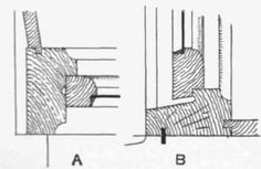 """Fig. 92 Wood casement and Frame, the casement to open outward. A,horizontal section of Jamb and stile; B, vertical section of sill and rail. This section is from the book """"The Principles And Practice Of Modern House-Construction"""", by G. Lister Sutcliffe, 1900"""
