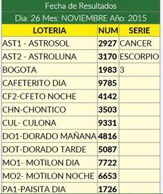 Noticias de Cúcuta: Resultado de las loterías jugadas el jueves 26 de ...