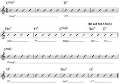 Learn how to play the melody, chords and improvise over Take the A Train for jazz guitar.
