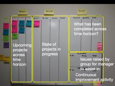 Ability to see long and short-term. Could use different colors for different people. Kaizen, Huddle Board, Scrum Board, Visual Management, Management Logo, Office Management, Amélioration Continue, Project Management Templates, Planners