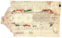 Opicinus de Canistris (1296–ca. 1354)  Diagram with Zodiac Symbols, folio 24r  Avignon, France, 1335–50  Biblioteca Apostolica Vaticana, Vatican City, Pal. Lat. 1993