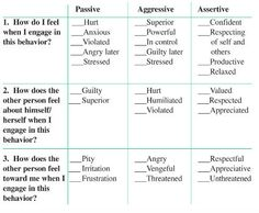 Printables Assertiveness Training Worksheets passive assertive aggressive counseling pinterest charts and assertiveness self analysis evaluation
