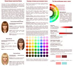 Бесплатный Курс Преображения   Уроки стиля для Вашего типа фигуры и цветотипа внешности