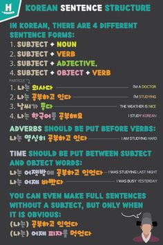 1 lesson per week for easy learning! Daily vocab with examples of daily use! Korean Words Learning, Korean Language Learning, Learn A New Language, Easy Korean Words, Learn Basic Korean, How To Speak Korean, Korean Sentence Structure, Word Structure, Learn Korean Alphabet