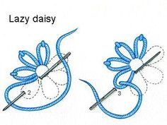 Thrilling Designing Your Own Cross Stitch Embroidery Patterns Ideas. Exhilarating Designing Your Own Cross Stitch Embroidery Patterns Ideas. Embroidery Stitches Tutorial, Crewel Embroidery, Silk Ribbon Embroidery, Hand Embroidery Patterns, Embroidery Techniques, Cross Stitch Embroidery, Embroidery Designs, Embroidery Kits, Embroidery Tattoo
