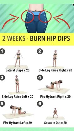 Gym Workout For Beginners, Gym Workout Tips, Fitness Workout For Women, Hip Workout, Workout Challenge, Easy Workouts, Fitness Diet, Workout Videos, Fitness Motivation