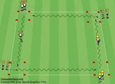 The four corner dribbling race is an excellent drill for young players to practice their dribbling skills especially while moving at speed. Soccer Practice Drills, Soccer Dribbling Drills, Fun Soccer Games, Football Coaching Drills, Soccer Training Drills, Soccer Drills For Kids, Soccer Workouts, Soccer Skills, Youth Soccer