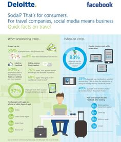 #Travel Consumer 2015 Report. Engaging the empowered holidaymaker by @Deloitte #socialmedia