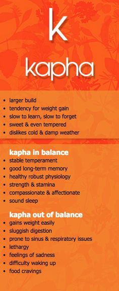 kapha dosha in and out of balance