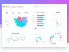 City water Management Dashboard - Just try to put legs on web apps.Any feedback will be greatly appreciated. Design Web, Graph Design, App Ui Design, Chart Design, Interface Design, Analytics Dashboard, Dashboard Design, Financial Dashboard, Dashboard Interface