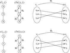 Produto Funcional de Grafos: Um Modelo para Conexão de Sistemas Multiagentes