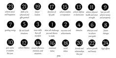 Flying the Hedge: Rune Casting Layouts Part 2 Wicca Runes, Norse Runes, Viking Runes, Norse Pagan, Wiccan, Elder Futhark Alphabet, Runic Alphabet, Elder Futhark Runes, Rune Stone Meanings