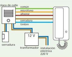 soy una persona con muchas aprender en el campo de la electricidad electrónica me encantaría aprender de mantenimiento es uno de los campos donde me manejo y me gusta investigar mucho