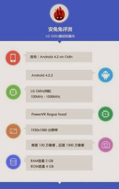 Now the LG Odin Octa-Core processor has appeared in an AnTuTu benchmark, this processor is to come in the upcoming LG G3 for use