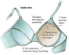 Creating a post-mastectomy bra from a purchased garment requires only basic sewing skills and a little attention to detail.