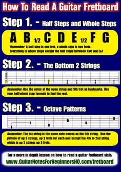 How to read a guitar fretboard in 3 simple steps.  For a more in depth lesson visit http://www.GuitarNotesForBeginnersHQ.com/fretboard