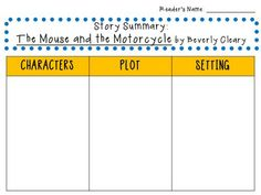 THE MOUSE AND THE MOTORCYCLE BY BEVERLY CLEARY: CHARACTERS, SETTING, AND PLOT - TeachersPayTeachers.com