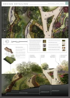 ISSUU - David Williams, Integrated Design Project, 2013 by David Williams Mais Plans Architecture, Landscape Architecture Design, Architecture Graphics, Architecture Diagrams, Classical Architecture, Ancient Architecture, Sustainable Architecture, Landscape Architects, Landscape Sketch