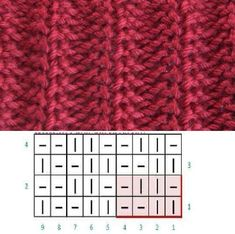 › Stricken lernen 2019 – Awesome Knitting Ideas and Newest Knitting Models Knitting Stiches, Knitting Blogs, Knitting Charts, Easy Knitting, Loom Knitting, Knitting Socks, Knitting Patterns Free, Knit Patterns, Stitch Patterns