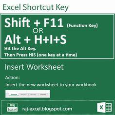 Raj Excel: Excel 2013 Short Cut Keys: Shift+F11 (Insert Works...