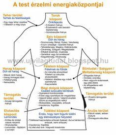 ARANYKAPU: Az elme és a test nem különálló - A test érzelmi energiaközpontjai Craniosacral Therapy, Slim Fast, Health Eating, Natural Life, Healthy Nutrition, How To Do Yoga, How To Lose Weight Fast, Linux, Healthy Lifestyle
